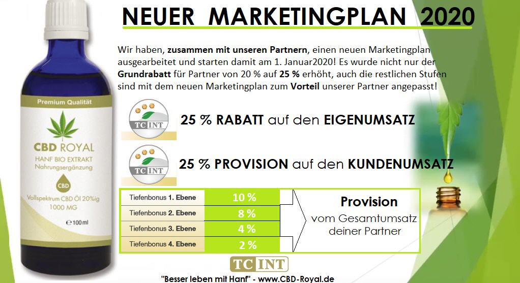 TC Marketingplan 2020